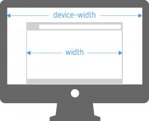 Media Queries width und device-width