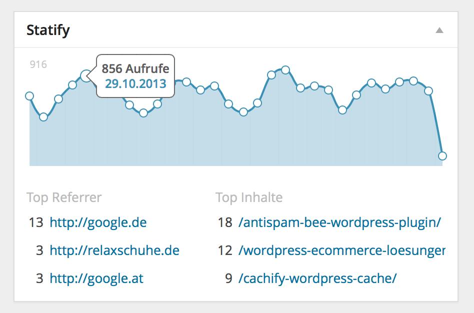 statify-dashboard-statistiken